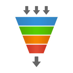 leads_to_sales_funnel